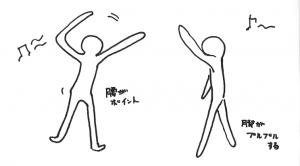【スポーツジム行く部】ジャザサイズ